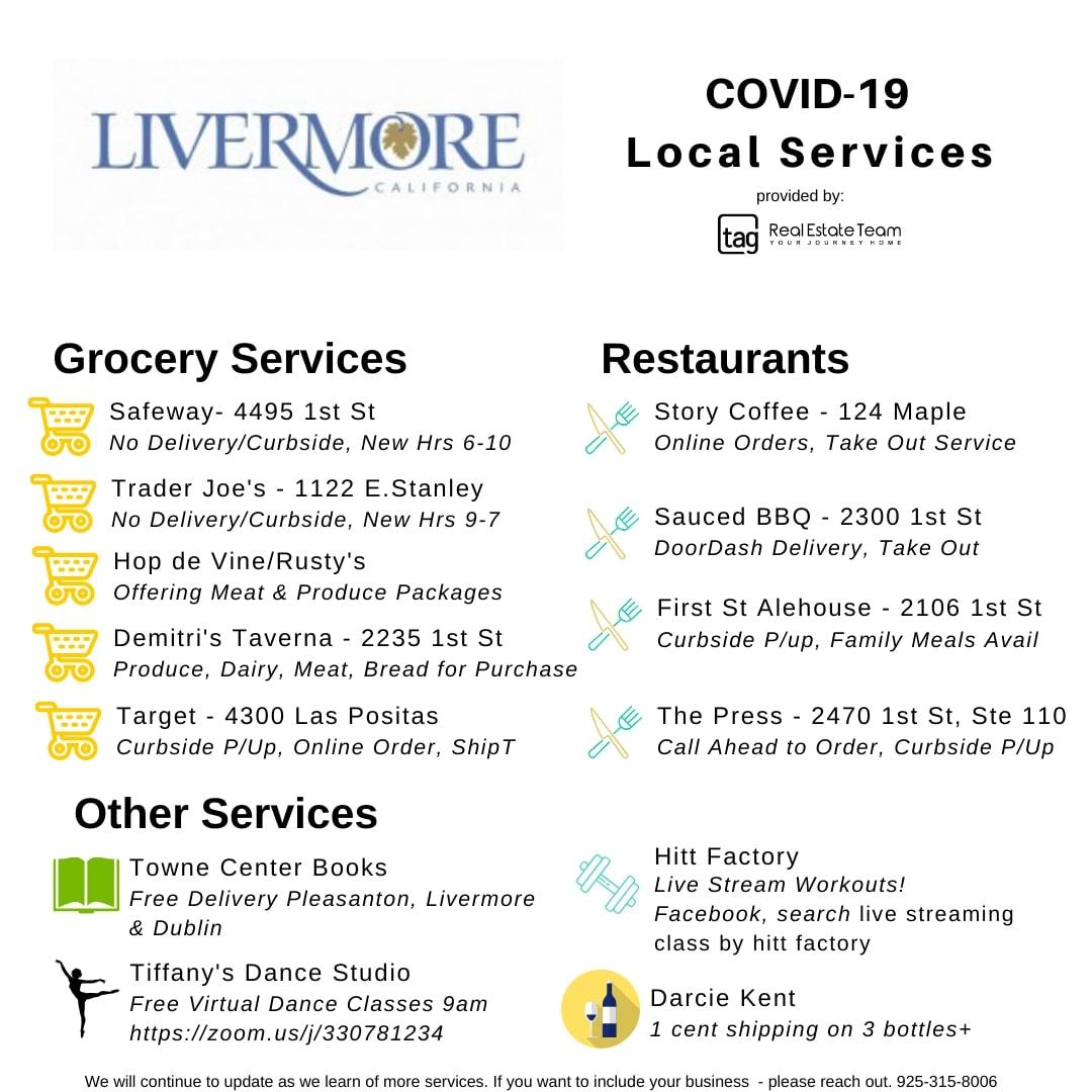 Livermore CoronaVirus Quarantine Guide